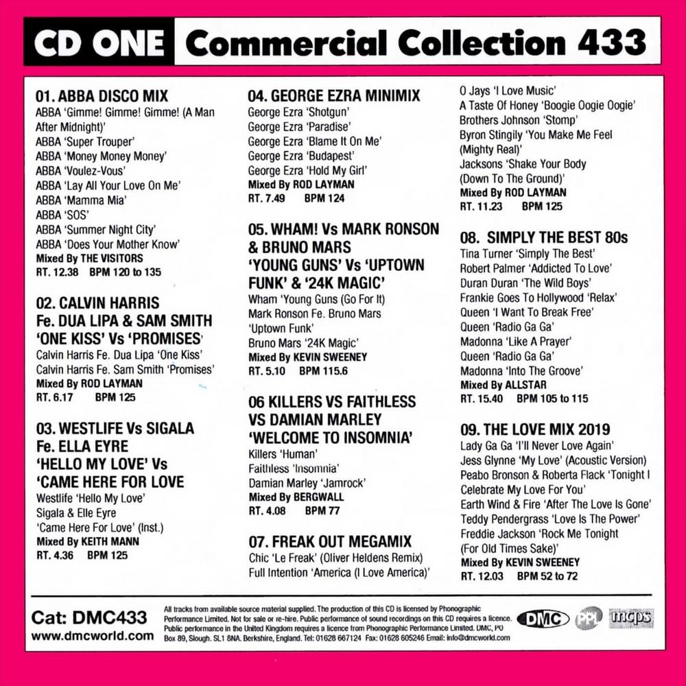 DMC Monsterjam Chart #433 (2019) - Foreign MP3s - BenLotus